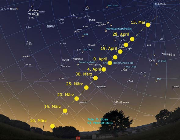 Komet PANSTARRS, (c) Peter Oden, Stellarium