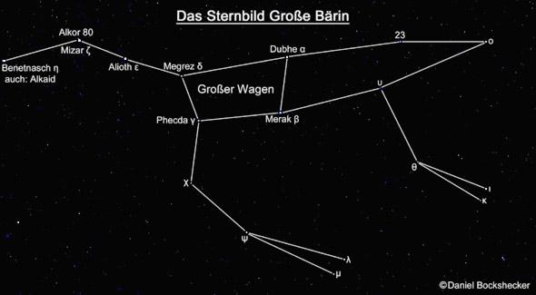 Sternbild Große Bärin mit Sternbildlinien, (c) D. Bockshecker