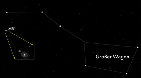 Der Strudelnebel M51, in den jagdhunden, unterhalb des Großen Wagens, Stellarium/C. Preuß