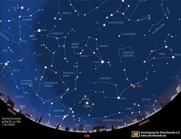 Sternenhimmel im Mai 2014, Quelle VDS